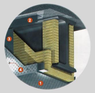 钢结构防火包覆系统